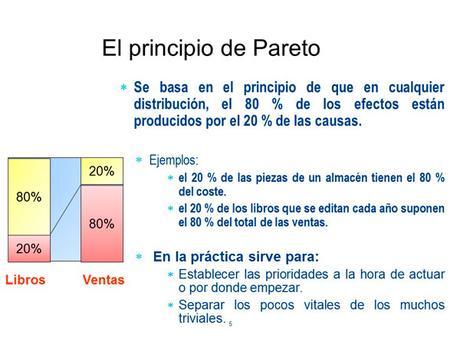 Carlos Andres Gallego Y La Regla 80/20 Para Lograr Trafico