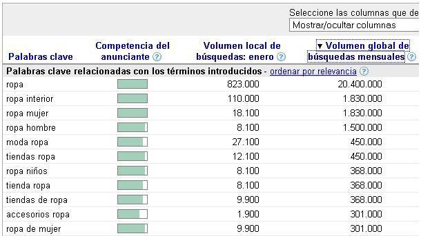 distribucion_informacion_adword_google_2f