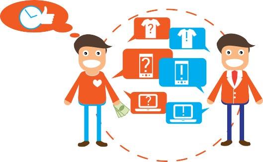 Los Clientes Potenciales Internet Necesitan Su Atención Y Servicio Con Información